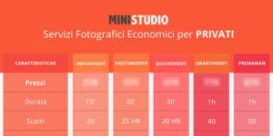Servizi-Fotografici-Economici-per-privati-th-1