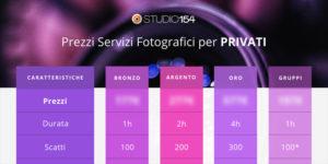 Prezzi servizi Fotografici Professionali a Roma